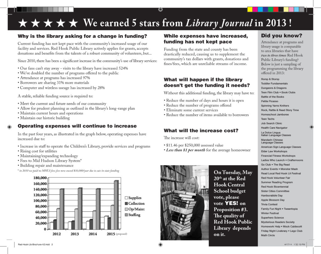 Red Hook Public Library - Brochure Back