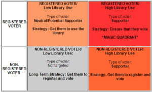 VoterTable